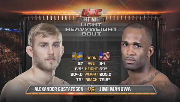 Gustafsson vs. Manuwa