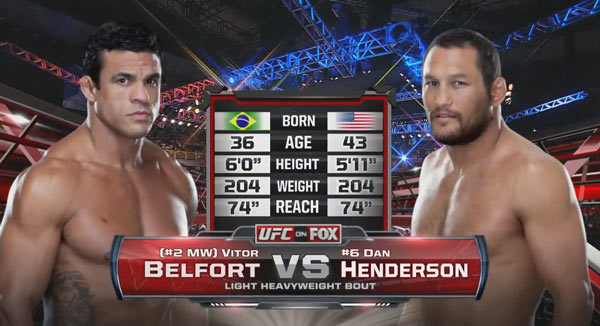 Vitor Belfort vs. Dan Henderson