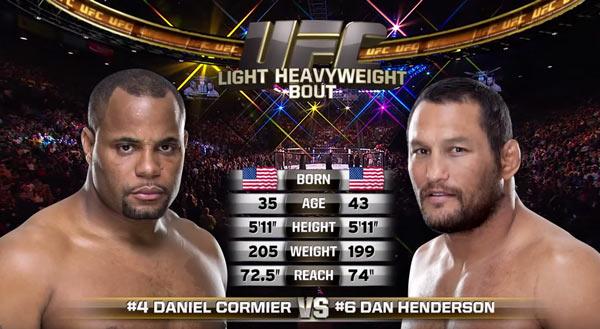 Daniel Cormier vs Dan Henderson