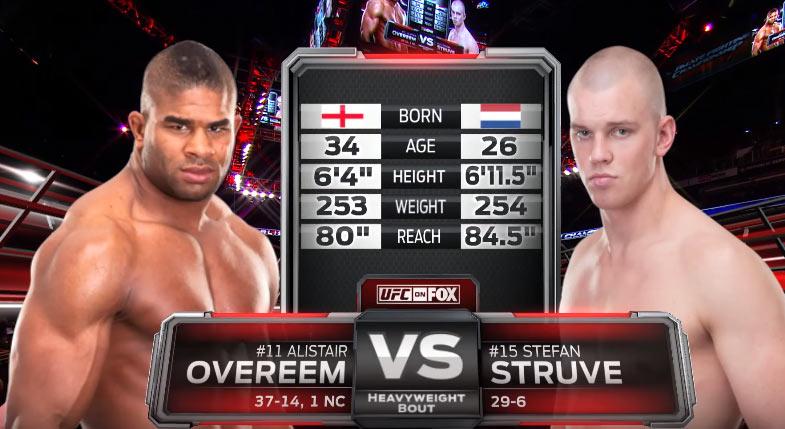 Alistair Overeem vs Stefan Struve