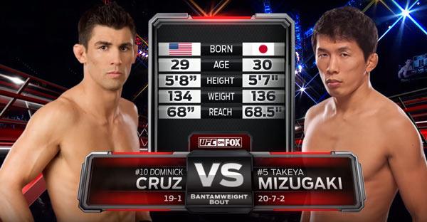 Dominick Cruz vs Takeya Mizugaki